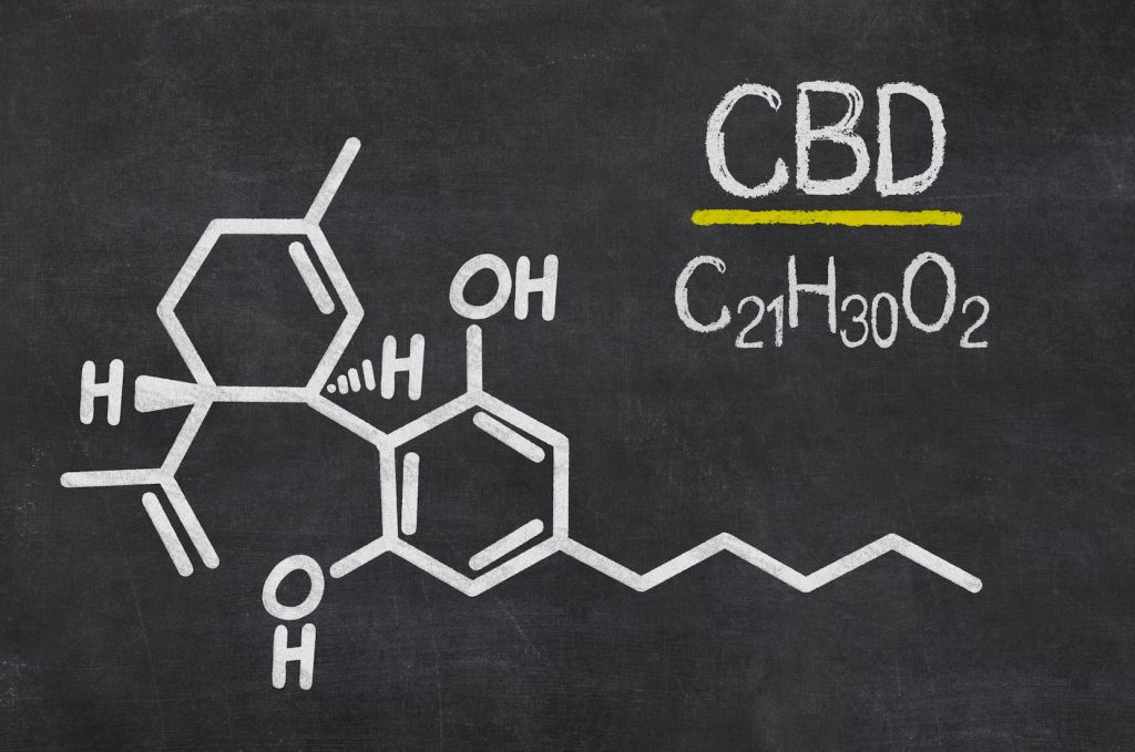 questions cbd faq